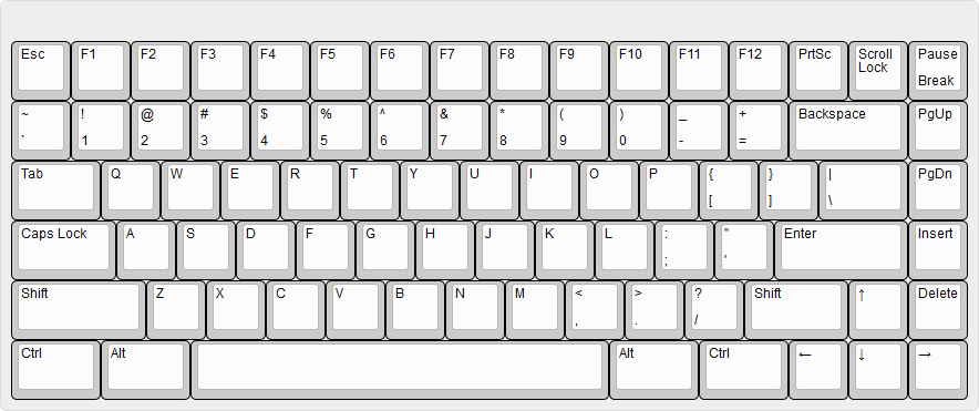 The ultimate guide to keyboard layouts and form factors