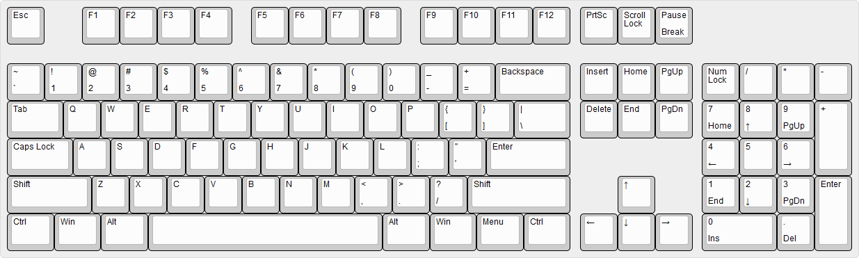 Superb The Ultimate Guide To Keyboard Layouts And Form Factors Wiring Cloud Hisonuggs Outletorg